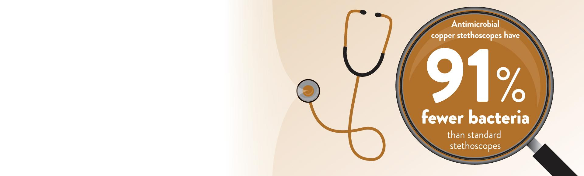 Fewer bacteria on stethoscope